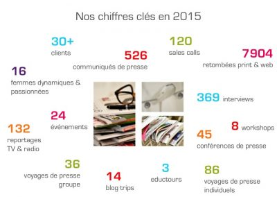 CHIFFRES CLES 2015 FR